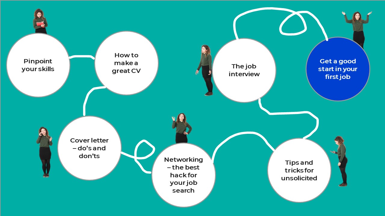 Get a good start in your first job!