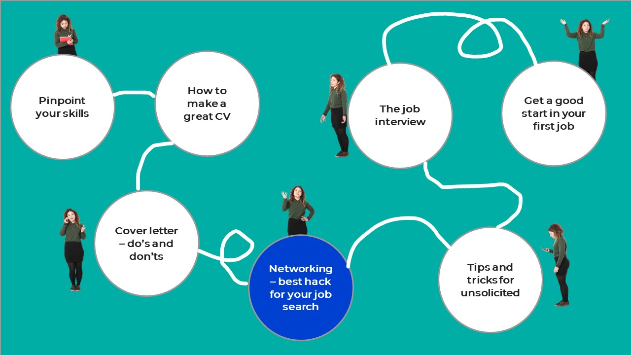 Networking – the best hack for your job search
